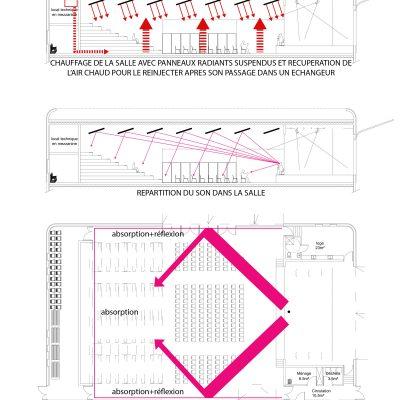 plan-architecte-salle-des-fetes-olemps5
